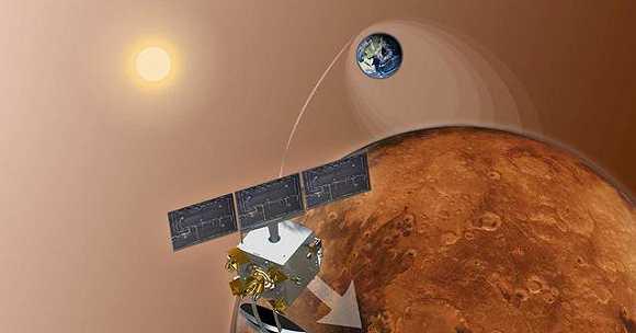 2013年11月5日下午,印度在东海岸的斯里赫里戈达岛航天发射场发射了