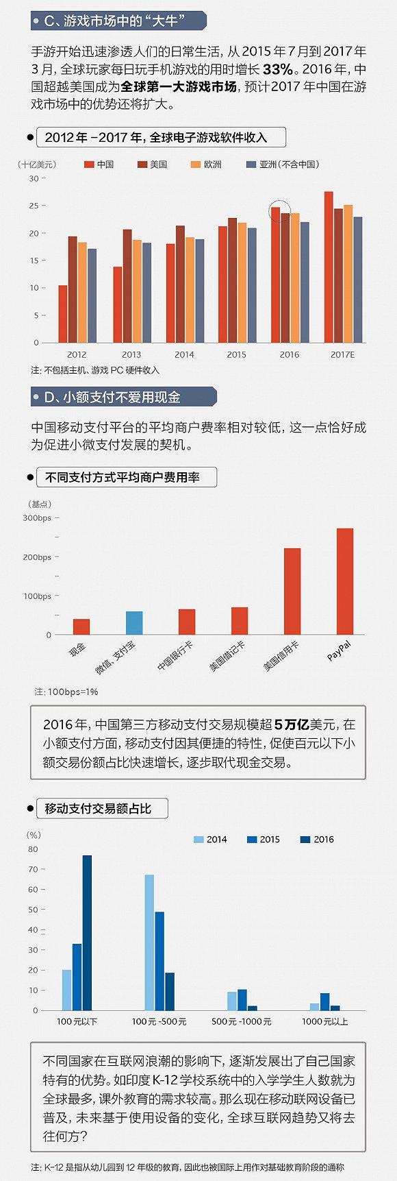 【信息图】中国互联网人群画像