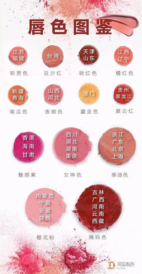 超300萬女性每年至少消費5支口紅 廣東和上海女人最能買