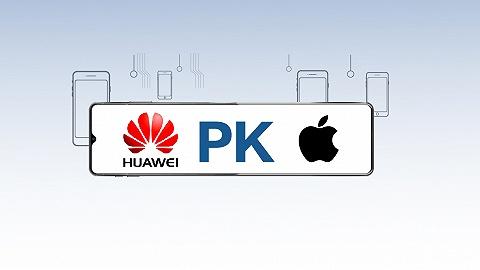 数据 | 华为pk苹果,?#21482;?#21040;底谁更强?