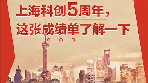 为建设全球科技创新中心,上海这五年做了什么