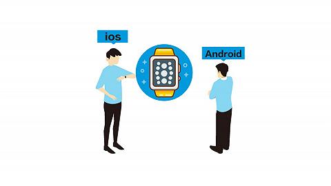 数据 | ios用户比Android用户更爱买智能手表,即便它比其他的都贵