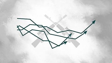 数据 | 从原油黄金暴涨到股市创新高,美伊争端让全球金融市场坐过山车