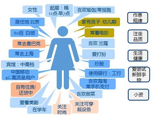 供应链金融营销产品营销_福田农批市场 海产品干货_农产品信息与市场营销