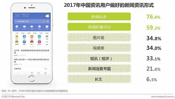 财经资讯app排行榜_新闻资讯用户最为关注时事新闻和财经资讯