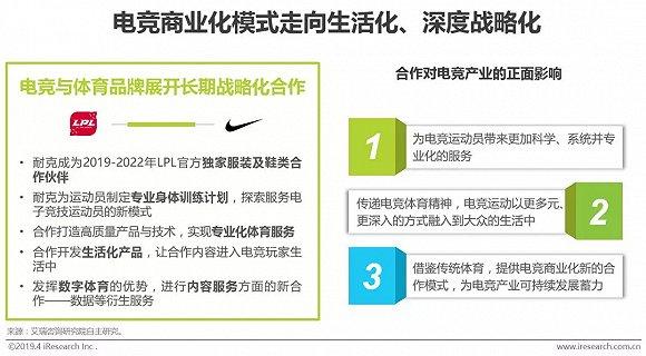 2019年中国电子竞技行业研究报告广德县王志伟空手道图片