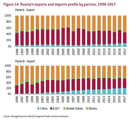 2019俄罗斯经济排行_一季度各地经济排行揭晓 云南增速第一 吉林垫底