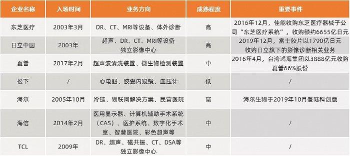 上海世纪互联 租用服务_香港服务器租用_西安穿管器租用