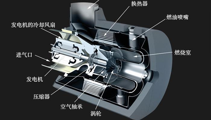 燃气轮机发电机组_新式増程器:微型燃气涡轮发动机是个什么鬼?|界面新闻 · 汽车