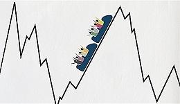 指数基金快热快冷 有一只规模竟缩水80%