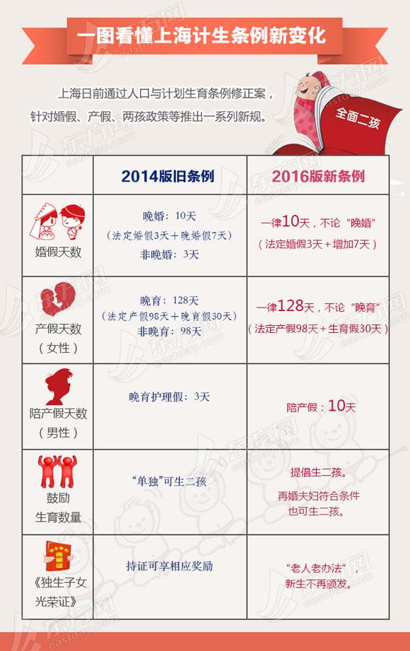 每天出生人口_新生儿又少200万 一年993万人逝去,2018中国增加多少人 答案来了