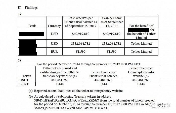 调查:危险的USDT(泰达币)|界面新闻 · 科技