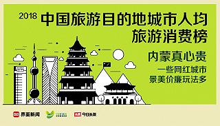 2018中国旅游目的地城市人均旅游消费榜出炉:内蒙真心贵,一些网红城市景美价廉玩法多