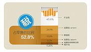 """快看   税率低价格更低 全世界都在""""妒忌""""中国烟民"""