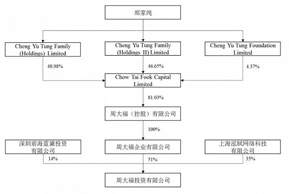 郑氏家族再集权ST景谷,逾10亿要约收购即将启幕