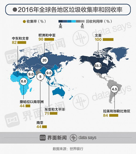 人均垃圾产量_近年垃圾产量折线图
