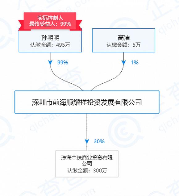"""净资产评估猛增21亿,中珠医疗受让控股股东""""过桥资产""""惹疑问"""