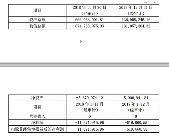 """6.3亿元的交易黄了,中珠医疗终止收购""""过桥资产"""""""