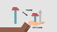 """时隔10年重启""""汽车下乡"""",还能拯救下滑的汽车销量么?"""