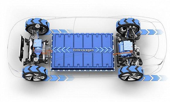 上汽大众MEB平台2020投产 将生产奥迪车型