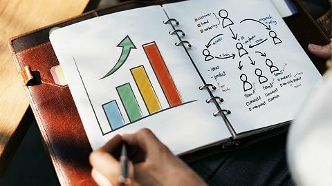 麦肯锡:客户体验是最有力的增长神器
