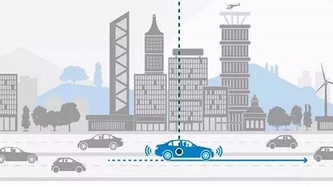 这11家跨国车企发布的白皮书为自动驾驶领域定了什么标准?