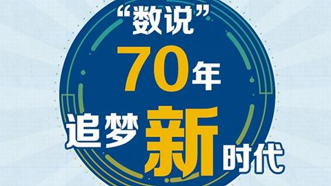 """【評新而論·大國經彩】""""數說""""70年 追夢新時代"""