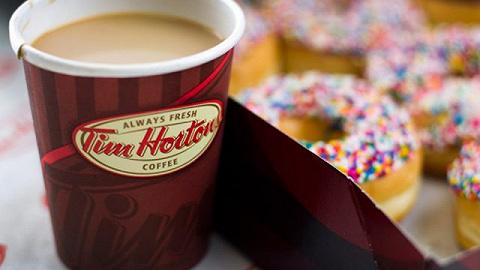 加拿大國民咖啡Tim Hortons要如何才能達成10年中國開1500家店的目標?