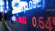 A股缩量探底翻红,机构普遍预计2020年将迎流动性宽松