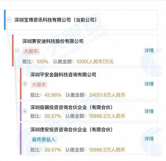 """平安集团推出全媒体资讯平台""""平安头条"""",招募180名财经记者图3"""