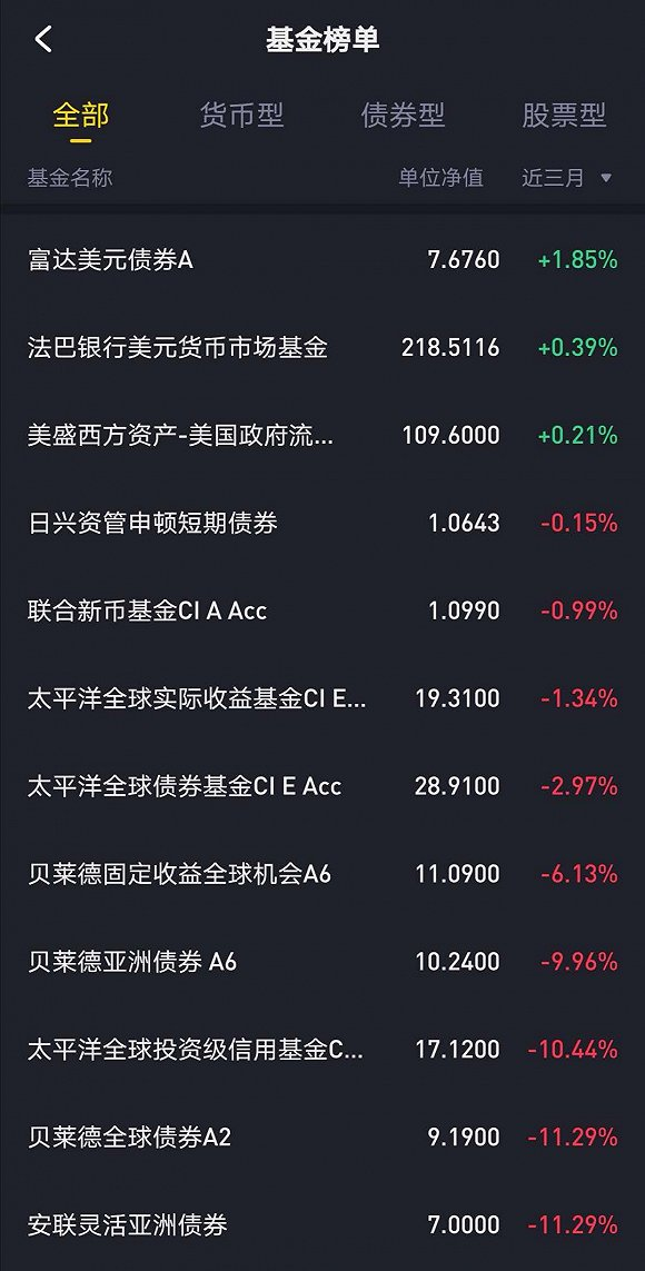 老虎证券四季度营收同比增长110% 机构业务收入增长近7倍