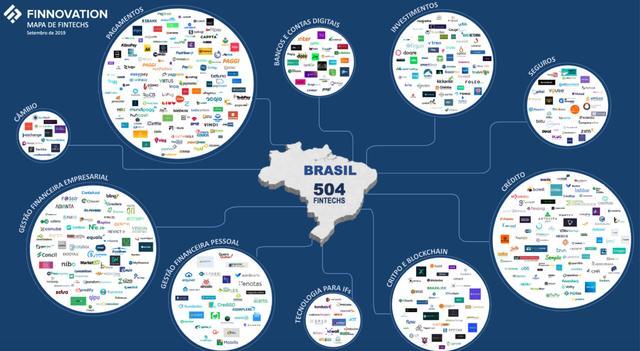 CrediGo郑华:金融科技出海,如何赢在巴西