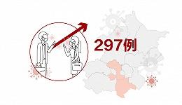 数据 | 北京五个区集中核酸检测均为阴性,专家称还有两周扫尾期