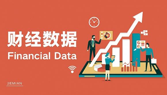 中国去年gdp是多少_门槛178亿!这500家企业总营收超中国去年GDP的一半