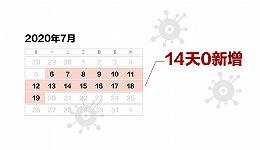 数据 | 连续14天无新增确诊病例,北京39天控制疫情全攻略