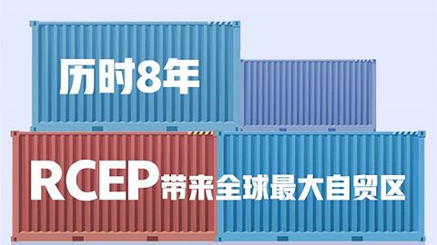 一图读懂:历时8年,RCEP带来全球最大自贸区