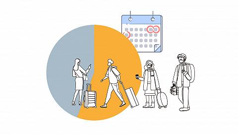 """数据   清明节现""""补偿式返乡"""",机票预订量超疫情前1.3倍"""
