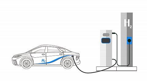 輕松讀行業 | 氫能汽車價格高、用車貴,它會比電動車更火嗎?
