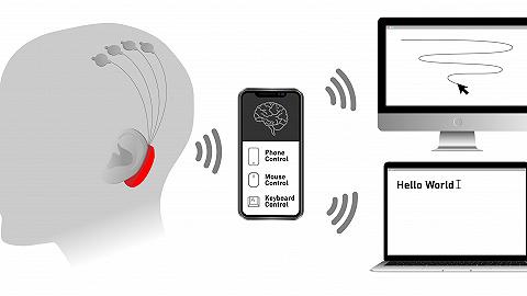 脑机接口技术最新突破:脑中想法可转文字输出   硬科技