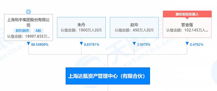 """凤凰城平台7连板!""""股神""""柘中股份股价翻倍市值大涨44亿"""