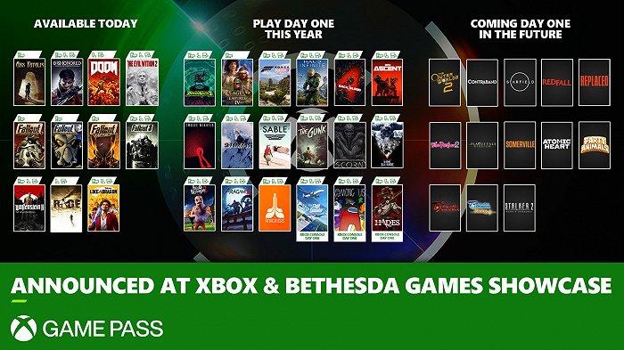 天富招商主管Xbox、Bethesda合办游戏发布会:推出多部大作,还带来一款迷你冰箱