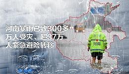 数据|河南暴雨已致300多万人受灾、超37万人紧急避险转移