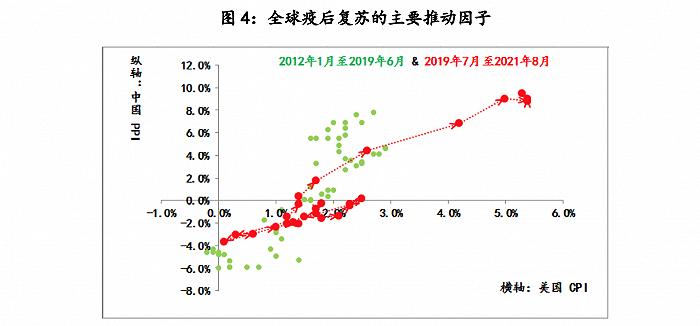 摩登5官网张涛:下半年中国经济不会失速,但需警惕美国财政政策变化的外溢影响