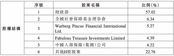 摩登平台APP中国华融引战新进展:北金所挂牌增资,投资门槛不低于1亿元
