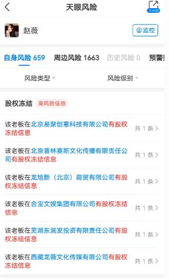 """摩登平台APP""""小燕子""""再惹官司!民生信托起诉赵薇、黄有龙夫妇和史玉柱"""