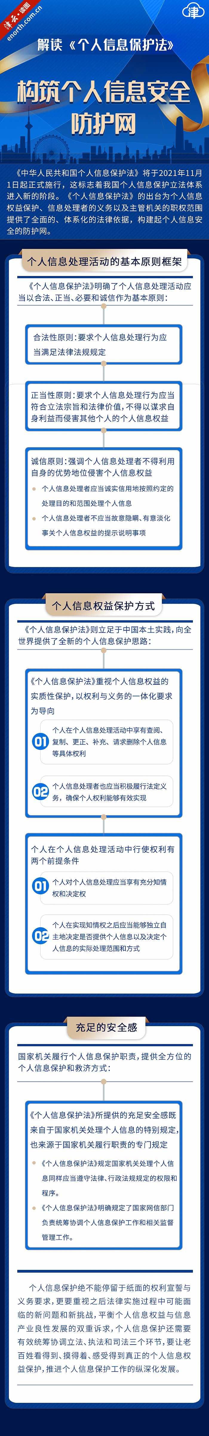 华信娱乐代理构筑个人信息安全防护网 解读《个人信息保护法》