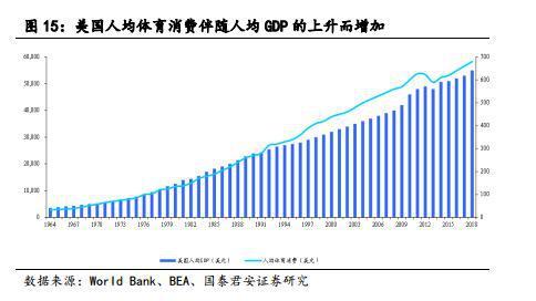 中国人均gdp超过_中国人均gdp地图