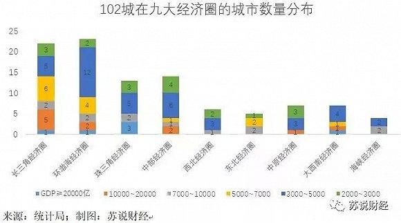 中国经济总量排名城市_中国全球经济总量排名