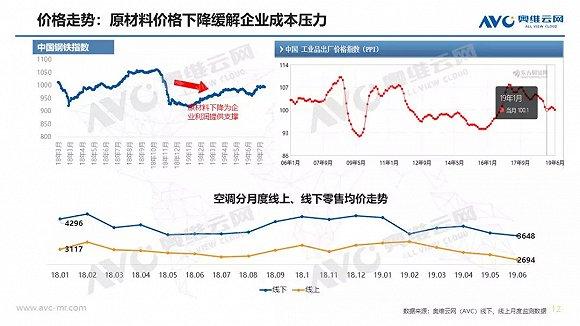 空大�管猛然�D身调半年报:上半年市场量增额 �K降,品牌间竞争加嘶剧