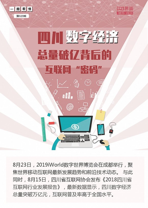 2018年江西省数字经济总量_2021年江西省地图